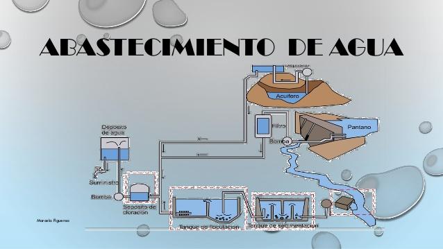 abastecimiento de agua simon arocha descargar